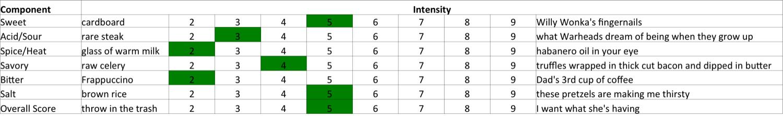 assi-korean-bbq-kalbi-marinade-results