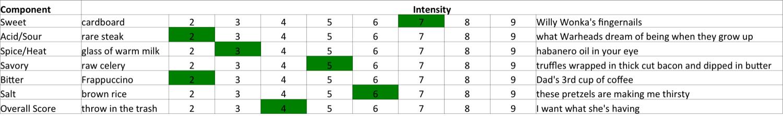 cj-korean-bbq-kalbi-marinade-results