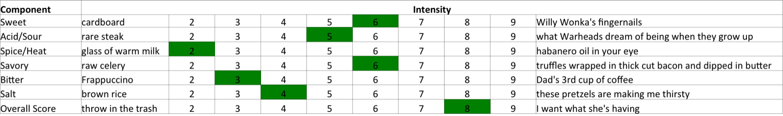 haioreum-korean-bbq-kalbi-marinade-results