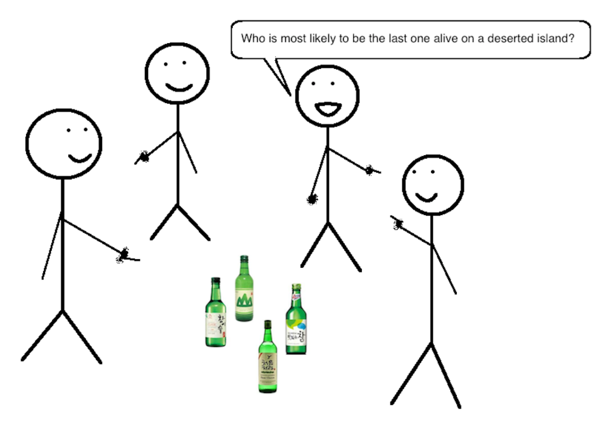 How to Drink Soju: Image Game Scenario
