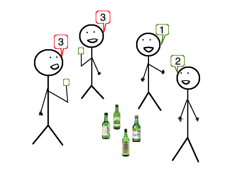 How to Drink Soju: Noonchi Game