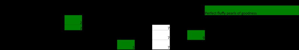 Kotobuki 190-803 Earthenware