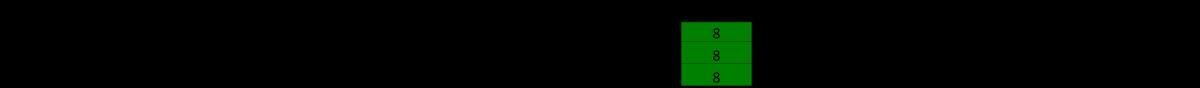Samyang Rubric